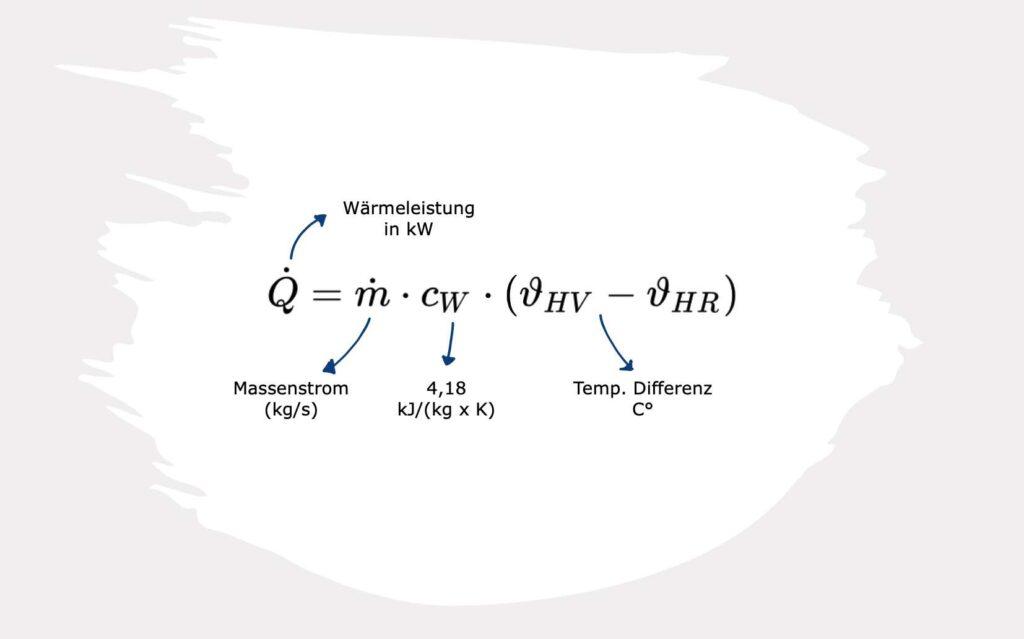 Berechnung der Wärmeleistung eines Wärmemengenzählers und der Energie für Heizkreislauf